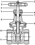 Bronze Gate Valve PN16 Screwed Ends Inside Screw